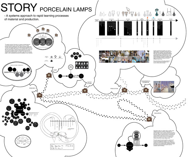 bilde stort map story-small web